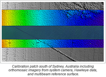 Calibration patch south of Sydney, Australia including orthomosaic imagery from system camera, Hawkeye data, and multibeam reference surface.