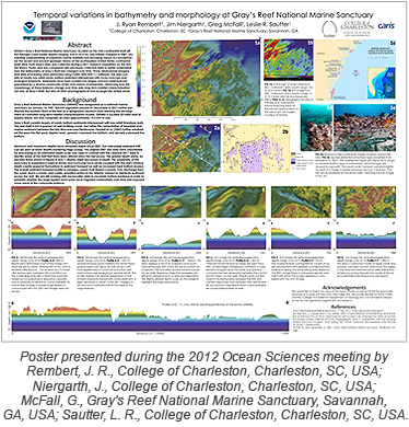 Temporal variations in bathymetry and morphology at Gray's Reef National Marine Sanctuary