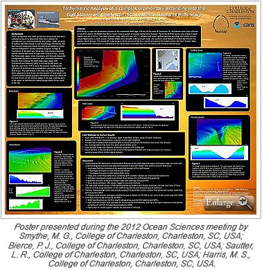 Bathymetric analysis of Bulls Scarp, a complex shelf-edge promontory extending into the Gulf Stream off Charleston, SC