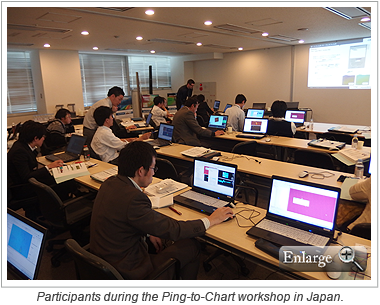 Participants during the Ping-to-Chart workshop in Japan.